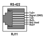 rs422 rj11 wiring diagram wiring diagram and schematic rs232 serial cable pinout information