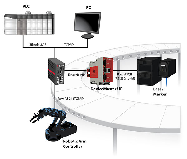 plc based thesis