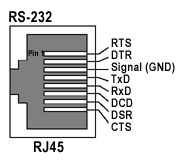 ethernet rj45 wiring diagram with Rocketport 32port Rs232 Rackmount Interface on Cat 5e Wiring Diagram Pdf additionally How To Crimp Rj45 besides Category 5 Wiring Diagrams additionally 4ch  work Poe Switch For Ip Camera 10 100m furthermore Ab Motor Starter Wiring Diagram.