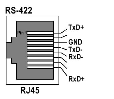 Rocketport 16port Rs422 Rackmount Interface on safety diagram