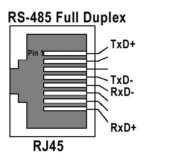 rs485 rj45 wiring diagram efcaviation