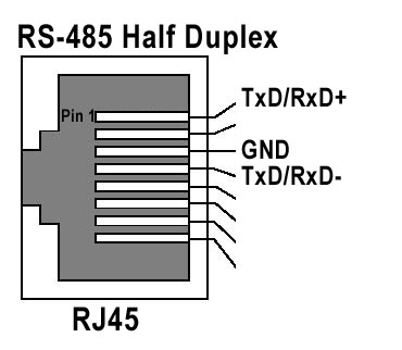 Rj45 To Rs485 Wiring Diagram