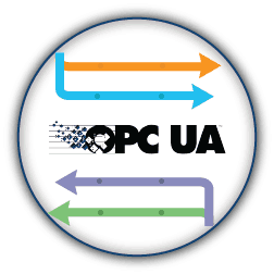 OPC UA Enabled - IO-Link Master Gateway EtherNet/IP