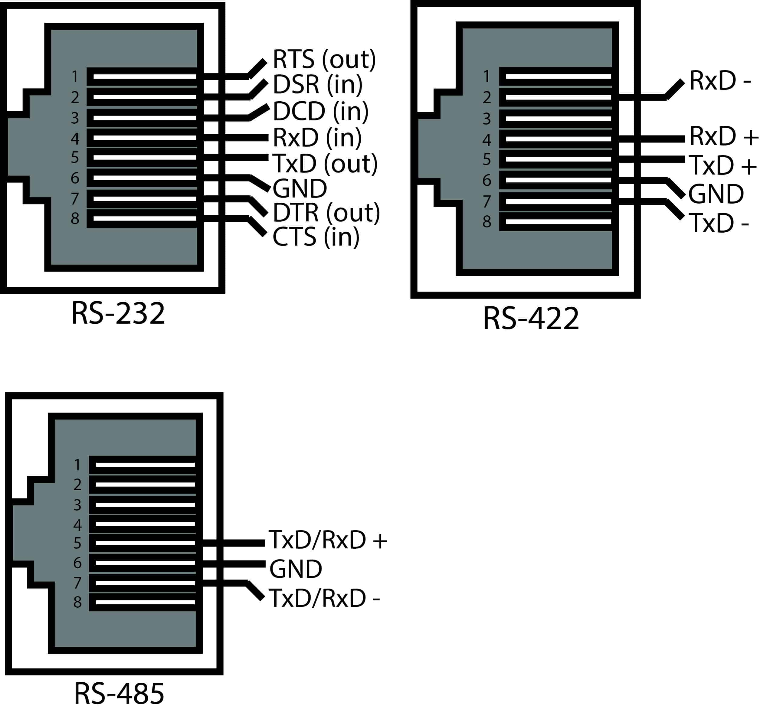 RJ45_Source_rs232422485_DMLT
