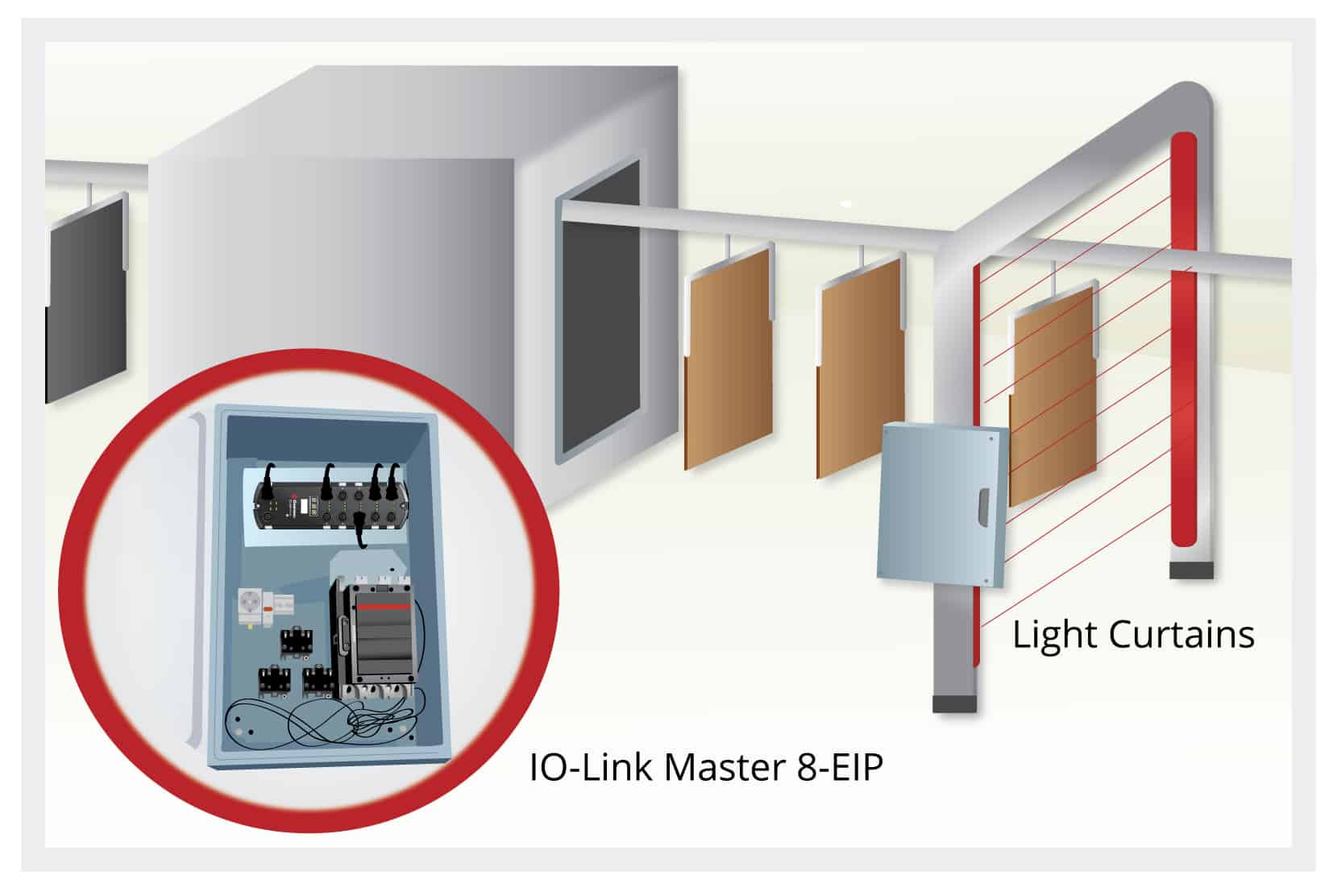 Paint Spraying Operation Integrates IO-Link